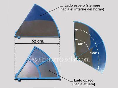 horno solar sun cook espejo