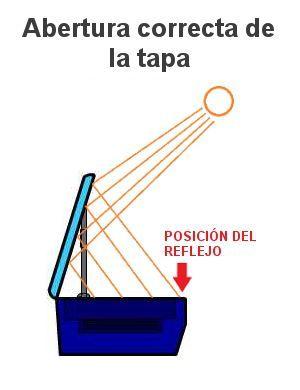 horno solar sun cook abertura
